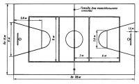 Чертеж и размеры баскетбольной площадки