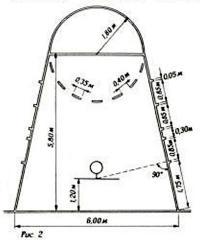 Рис. 2. Разметка мест вдоль области штрафного броска