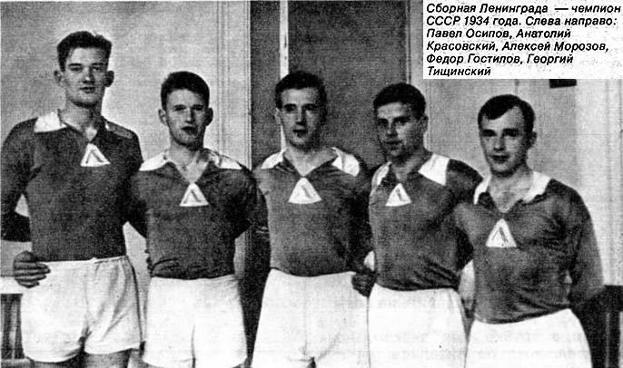 Сборная Ленинграда - чемпион СССР 1934 года