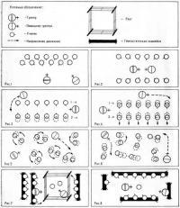 Схемы выполнения тренировок