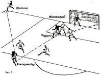 Рис. 3. Сборная Австрии в матче против команды Северной Ирландии