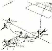 Рис. 4. Момент матча сборных Дании и Бельгии