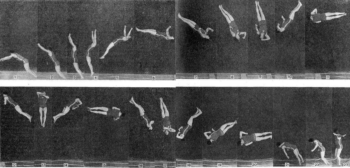 Рис. 1. Двойное сальто с тройным пируэтом в исполнении А. Расолина