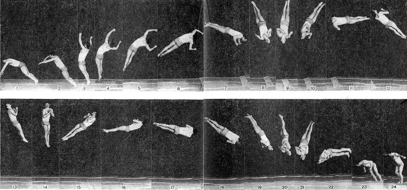 Рис. 2. Двойное сальто с тройным пируэтом в исполнении М. Ремесницкого