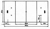 Размеры хоккейной площадки