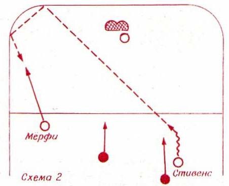 ОИ 2018 хоккей Чехия  Россия 12 кто открыл счет