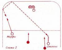 Схема 2. Скотт Стивенс выполнил передачу к лицевому борту