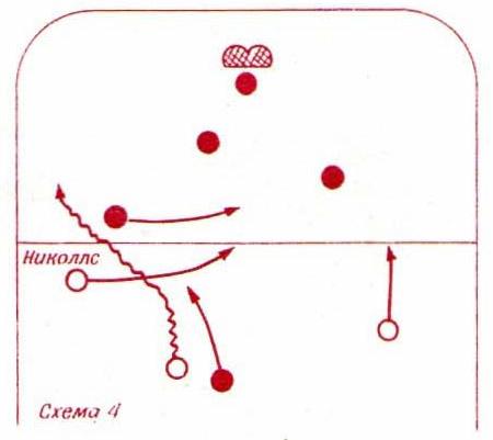 Схема 4. Никколс внезапно делал рывок к центру
