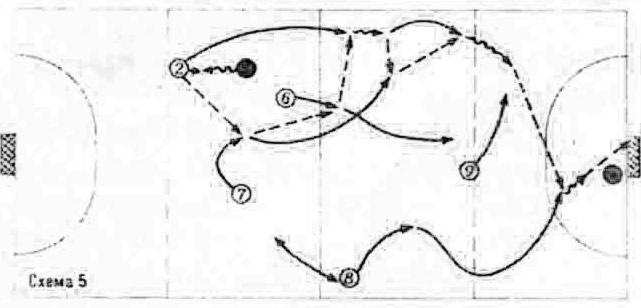 Схема 5