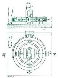 Рис. 3. Измерение в голеностопном суставе