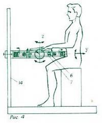 Рис. 4. Измерение в лучезапястном и плечевом суставах