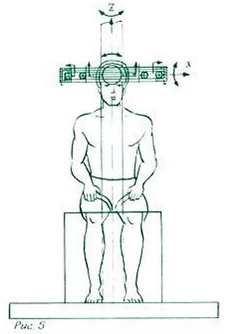 Рис. 5. Измерение шейного отдела позвоночника